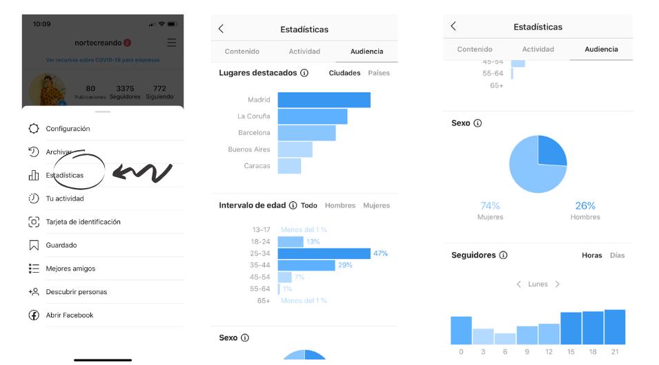 Las mejores horas para publicar en Instagram