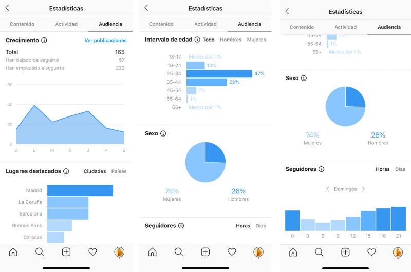 Cómo ver las estadísticas de Instagram en el apartado actividad