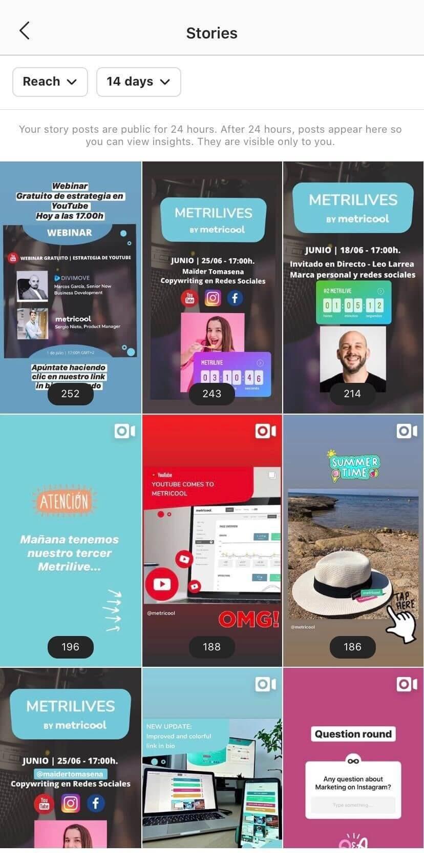 Cómo medir las historias de instagram